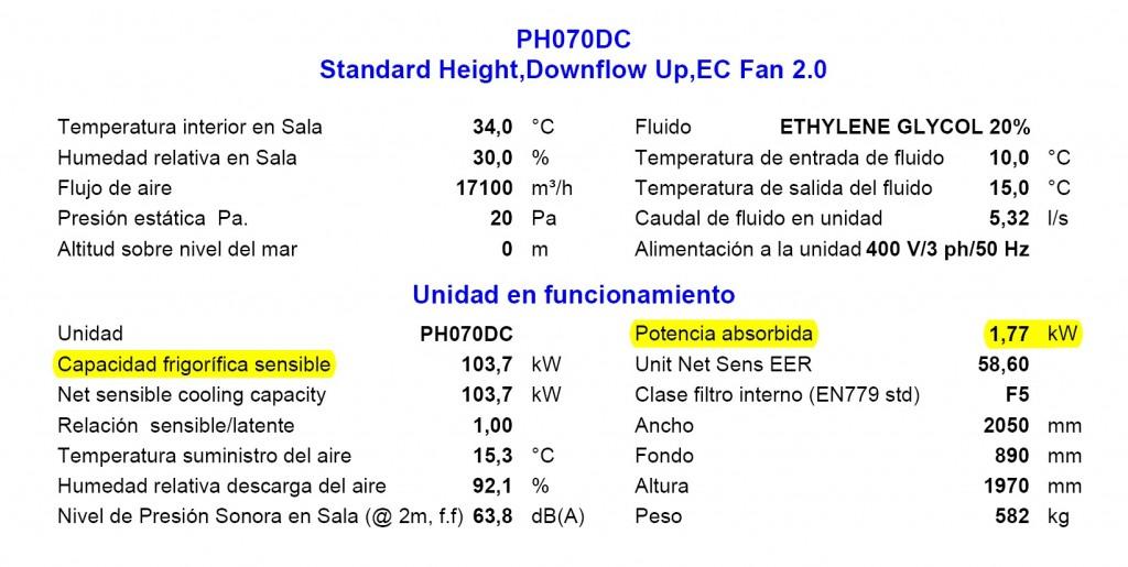climatizacion servidores alta intensidad