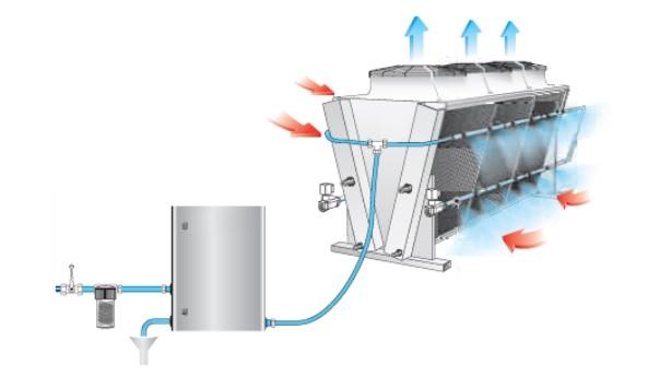 refrigeración en aerorrefrigerador refrigeración adiabática